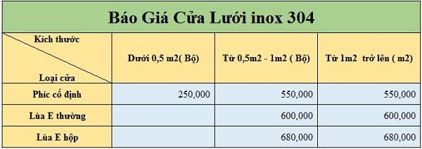 báo giá cửa lưới chống muỗi inox 304