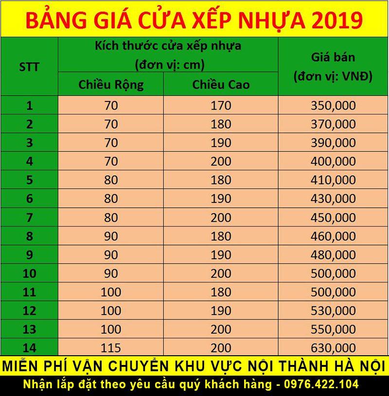 bảng báo giá cửa xếp nhựa nhà vệ sinh năm 2019