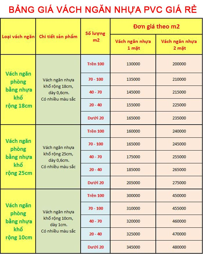 bảng giá vách ngăn nhựa pvc giá rẻ