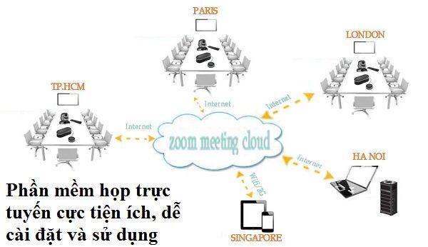 tải phần mềm zoom cloud meeting - phần mềm họp trực tuyến