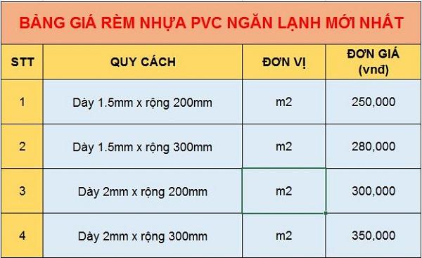giá màn nhựa pvc ngăn lạnh điều hòa bao nhiêu tiền