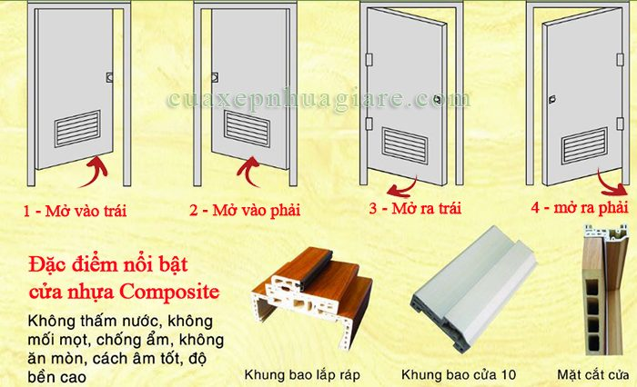 cửa nhựa composite có tốt, bền không? giá bao nhiêu tiền