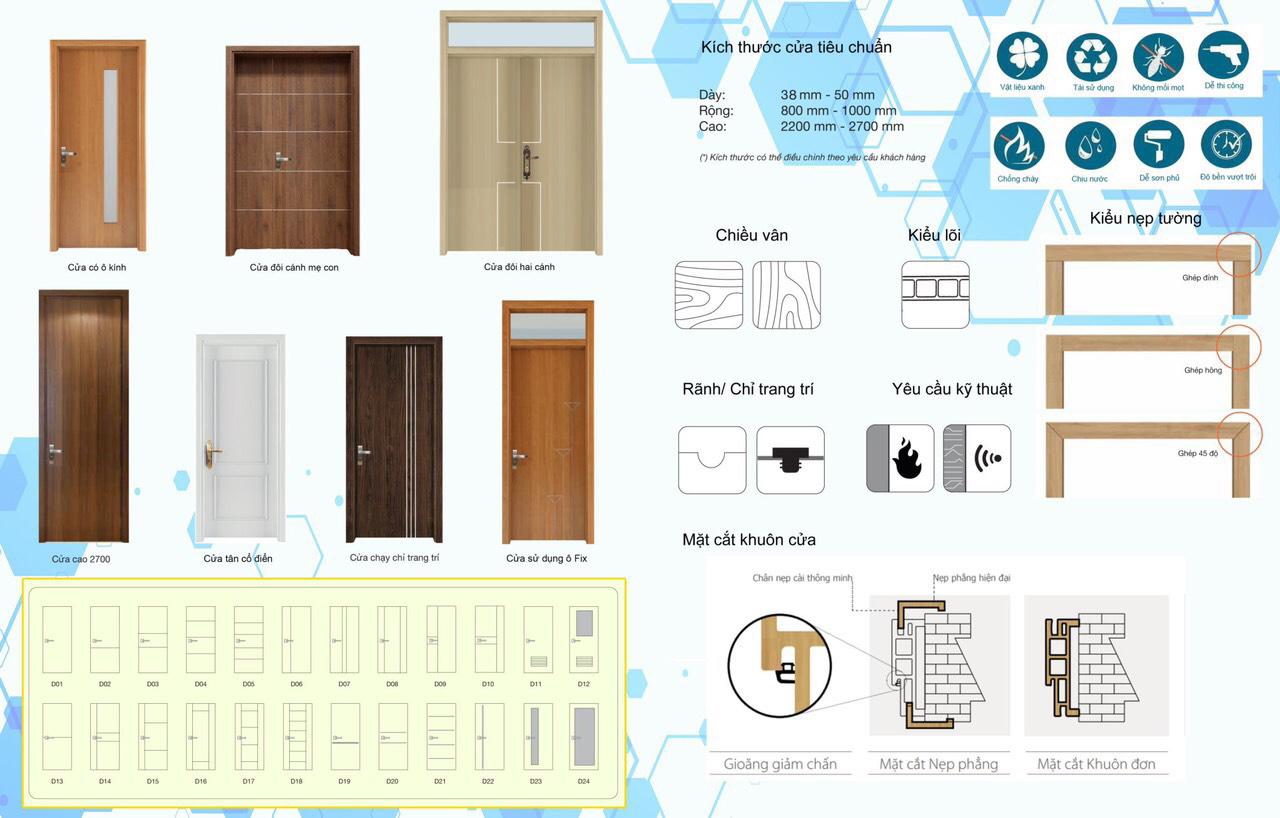 mẫu cửa nhựa giả gỗ composite đẹp nhất